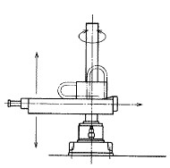 円筒座標ロボット2