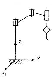 例4.水平多関節ロボットの立体的表現(座標系を付加)