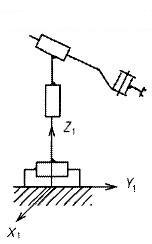 例7.直角座標ロボット